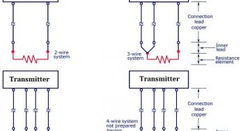 What Is A Three Wire Rtd Inst Tools