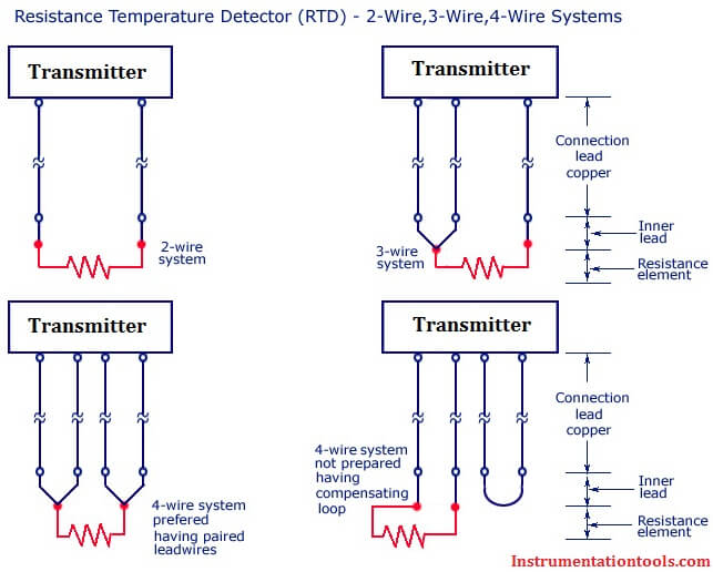 Difference Between 2 wire RTD, 3 wire RTD, and 4 wire RTD's on