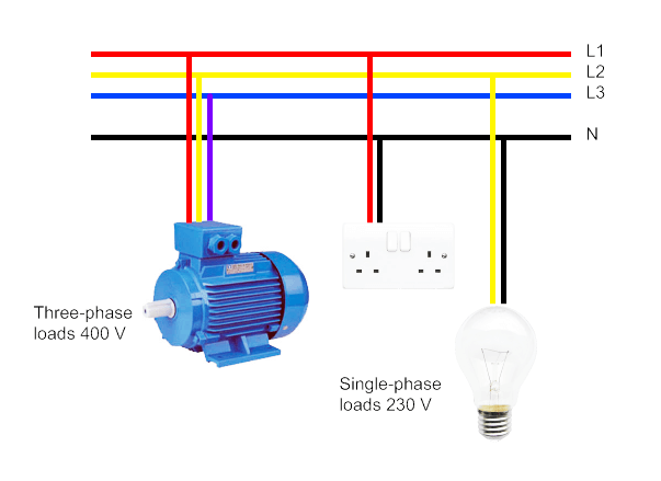 Single Phase System : Advantages disadvantages of fuse in a electrical circuit