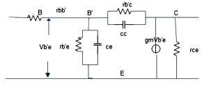 high frequency model of transistor