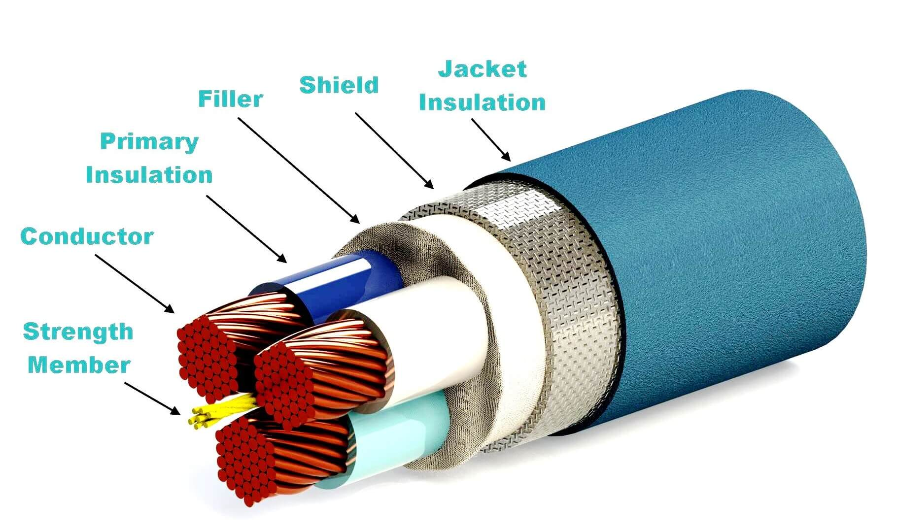 Insulating Material for Cable Requirements Instrumentation Tools