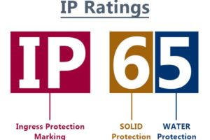 IP Ratings and Equivalent NEMA Ratings