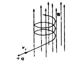 motion-of-charge-particle-in-electric-and-magnetic-field