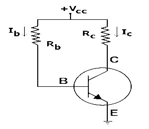 Transistor fixed bias circuit