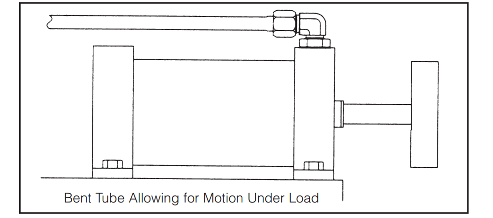 Bent Tube Allowing for Motion Under Load