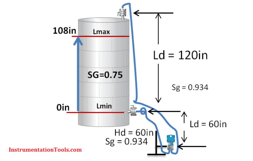 Closed Tank Remote Seal Level Transmitter calculation