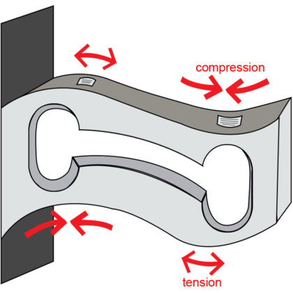 load cell in deflection
