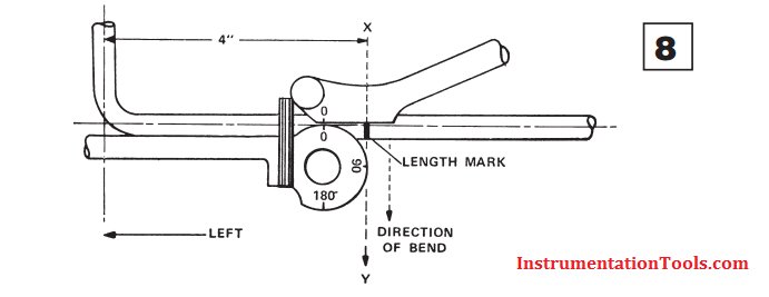 Rules for Positioning Tubing in Bender