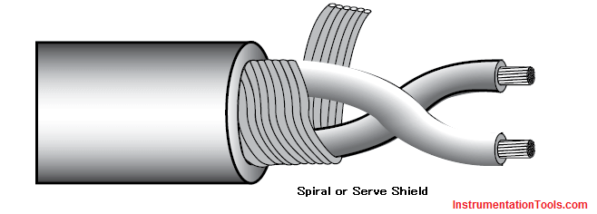 Spiral or Serve Shield
