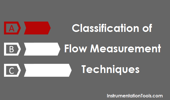 Classification of Flow Measurement Techniques