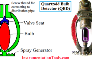 Quartzoid Bulb Detector Working Principle
