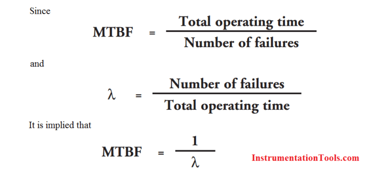 Relationship between MTBF and Failure Rate λ