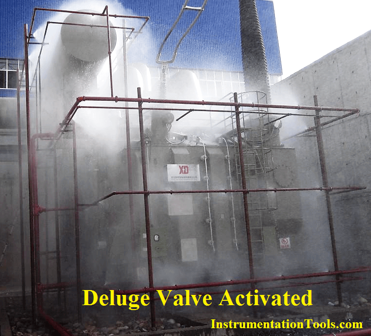 Transformer Protection using fire water spray system