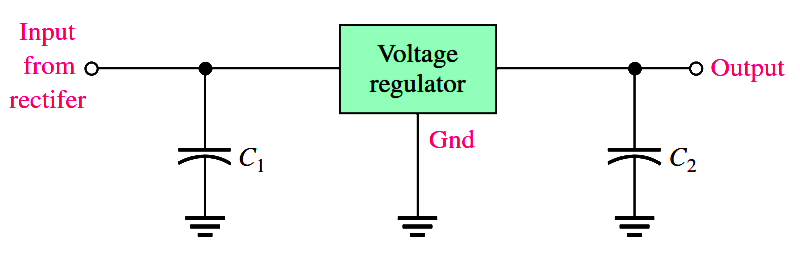 Basics of Voltage Regulators