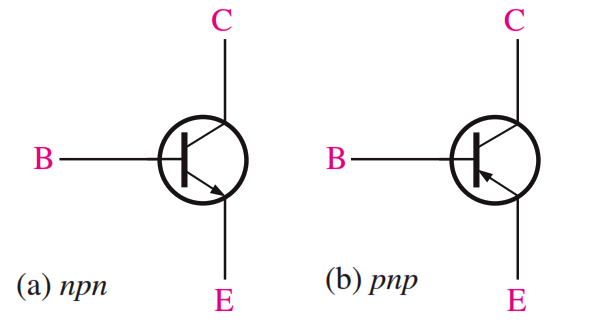 bjt-bipolar-junction-transistor-symbols