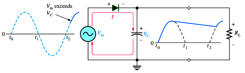 capacitor-filter-working-principle