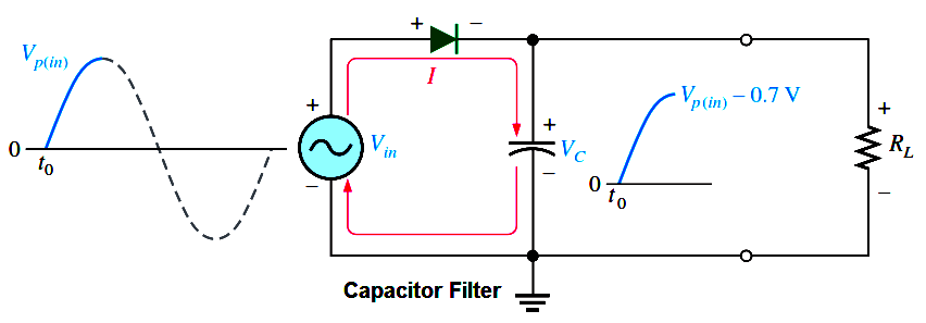 capacitor-filter