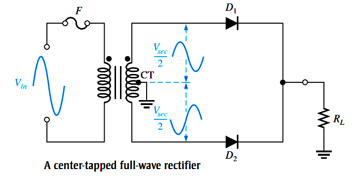 Center Tapped Full Wave Rectifier Operation