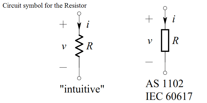 circuit-symbol-for-the-resistor