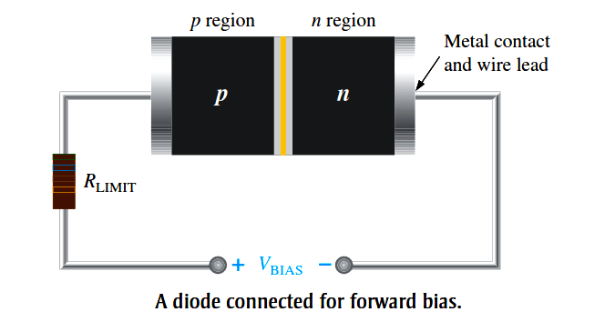 diode-in-forward-bias