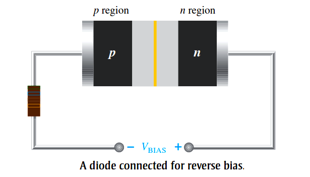 diode-in-reverse-bias