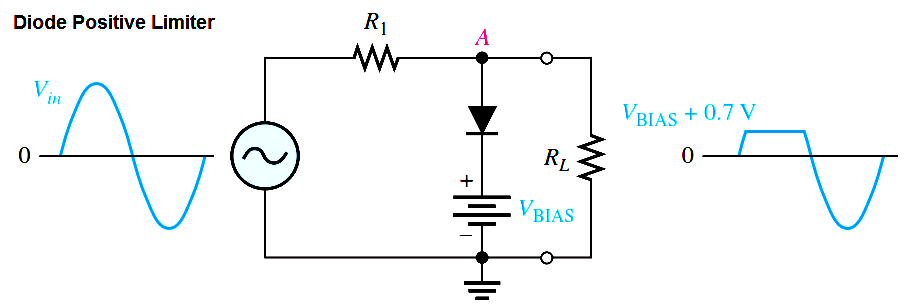 Diode-positive-limiter