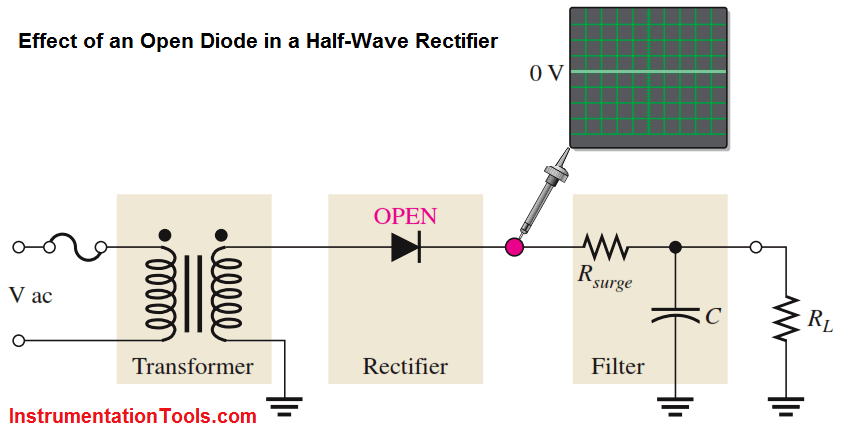 Effect of an Open Diode in a Half-Wave Rectifier