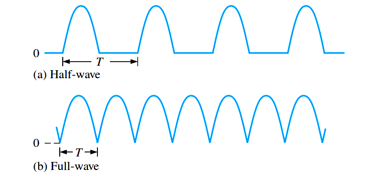 full-wave-rectifier-ripple-voltage