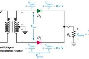 Peak Inverse Voltage of Center Tap Rectifier