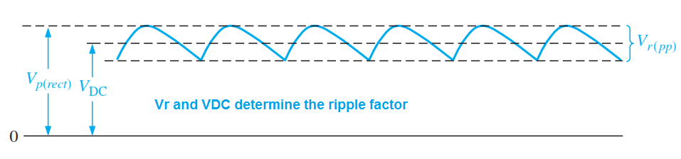 ripple-factor-graph