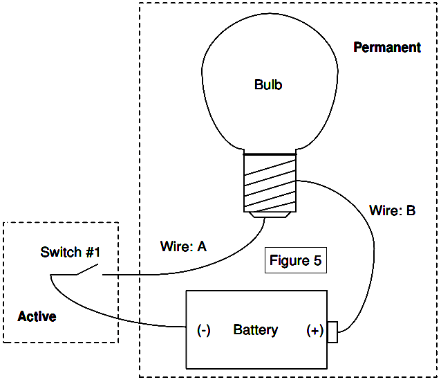 sink and source circuit example