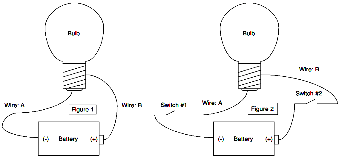Sink Current Example