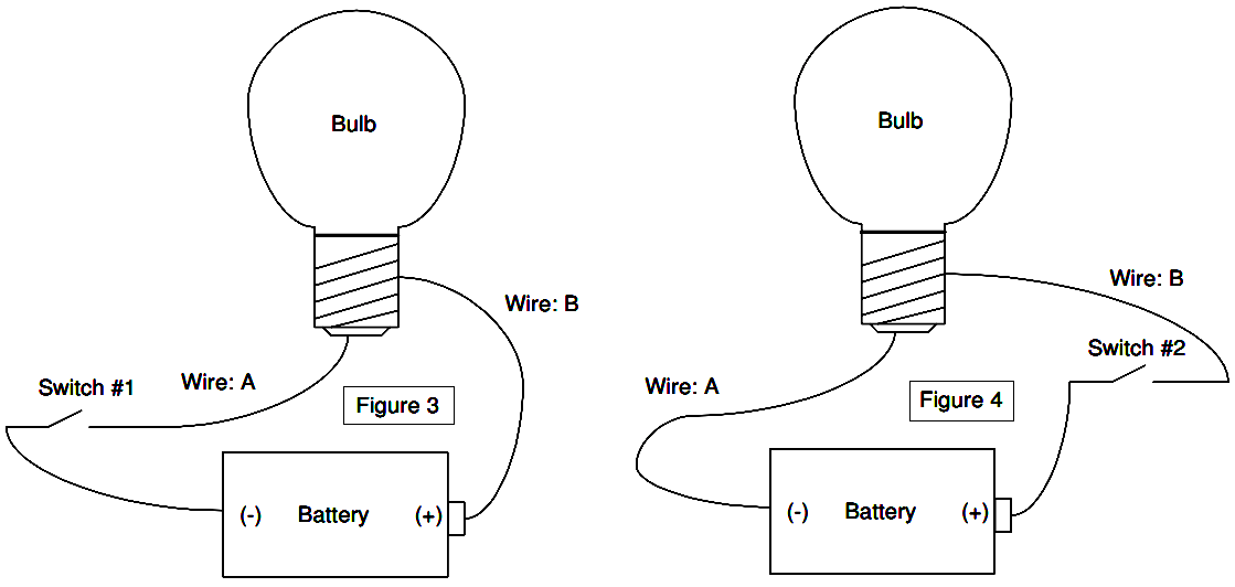 Source Current Example
