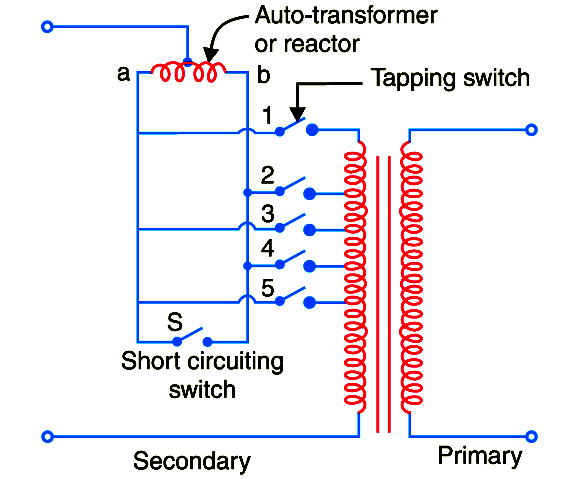 Tap Changing Switch