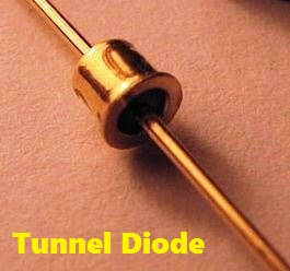 Tunnel Diode