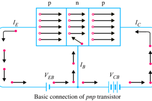 working-of-pnp-transistor