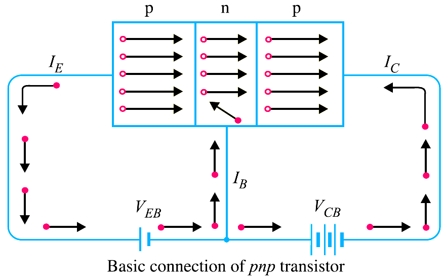 Working of NPN Transistor Instrumentation Tools