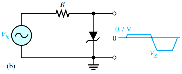 Zener Diode Limiter Working