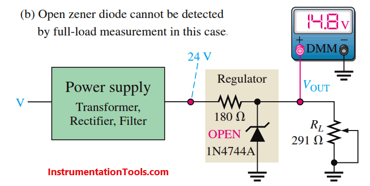 Zener Diode Regulator