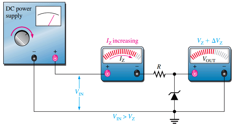Zener Diode Voltage Regulator Operation