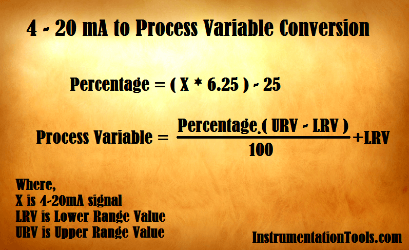 4-20mA to Process Variable conversion