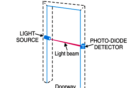 Applications of Photo diodes