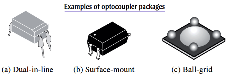 Different Optocoupler Packages