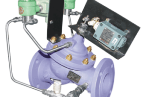 Digital Control Valve Working Principle