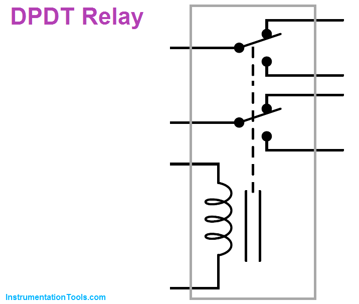 Relay Principle Its Types further 63gwr Dodge Stratus Es 1996 Dodge Stratus Es 2 0l Cylinder additionally Emergency Light Circuit likewise 5sj5c Hyster Forklift Fault Code Screen 168 4 further 7 3 Glow Plug Relay Module Location. on relay coil failure
