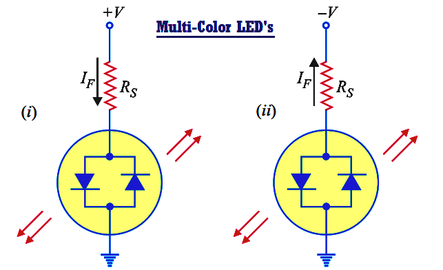 How a Multi Color LED Works