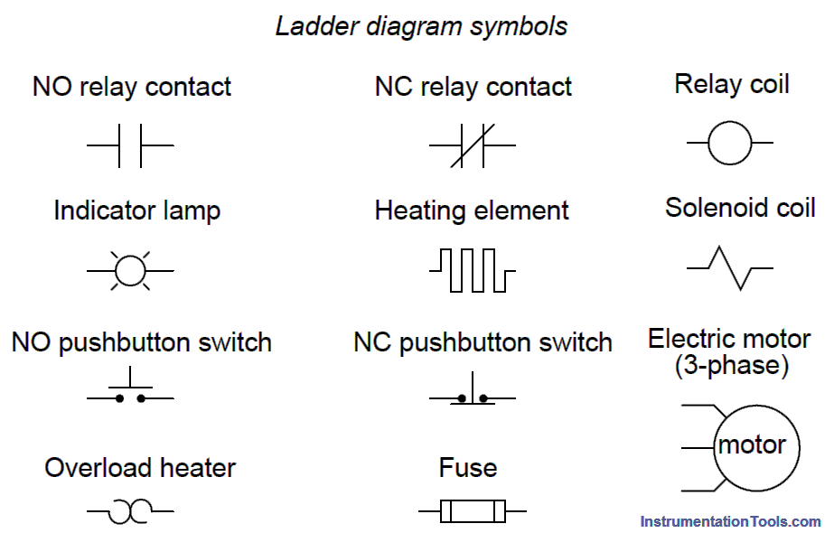 Ladder diagram symbols