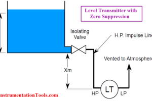 Level Transmitter with Zero Suppression