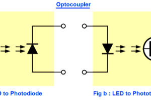 Optocoupler Principle