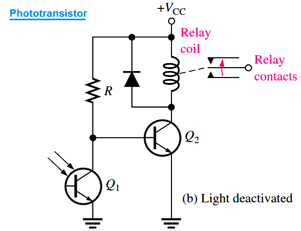phototransistor circuit example instrumentation tools